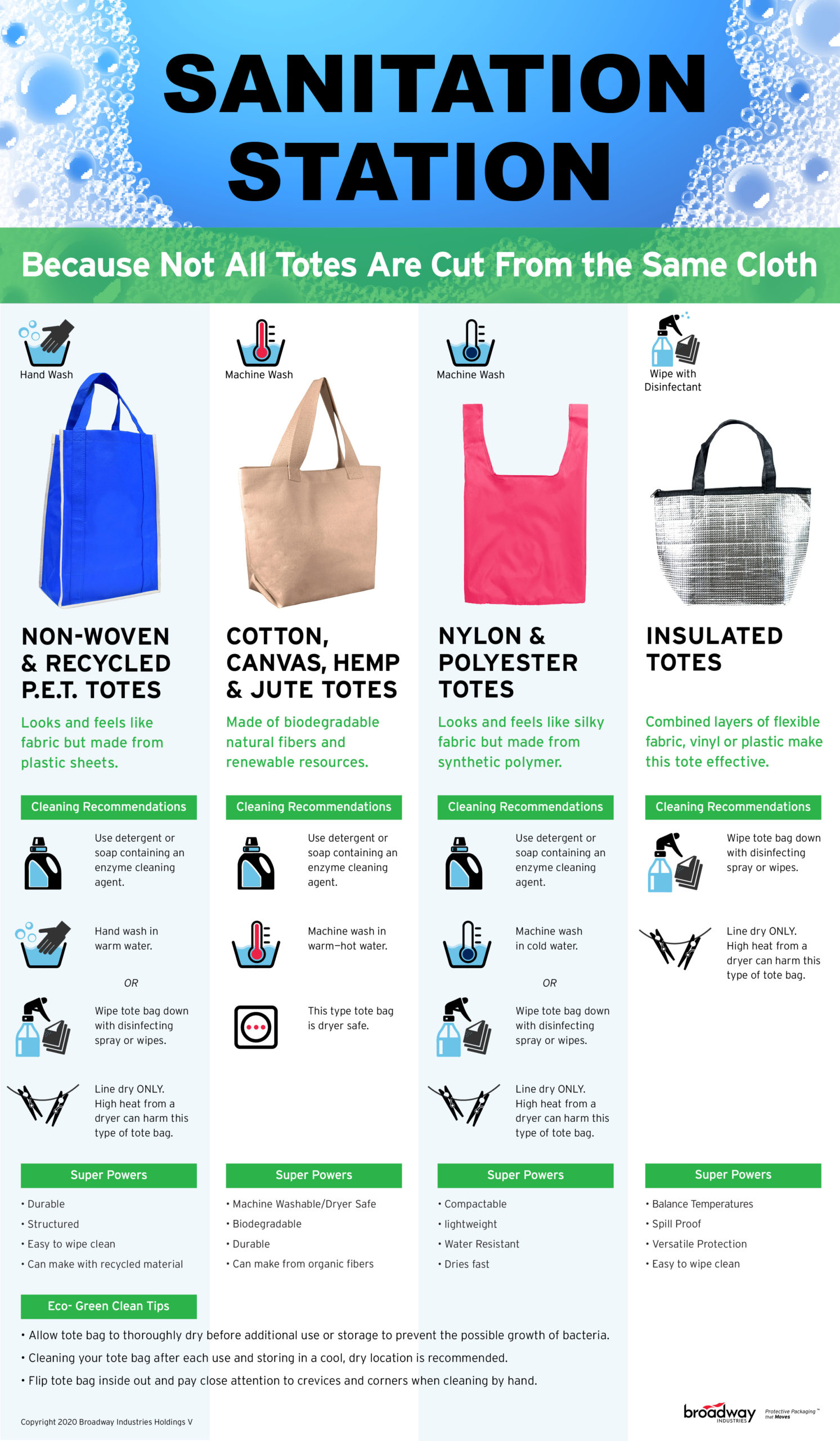 Sanitation Station Tote Cleaning Tips